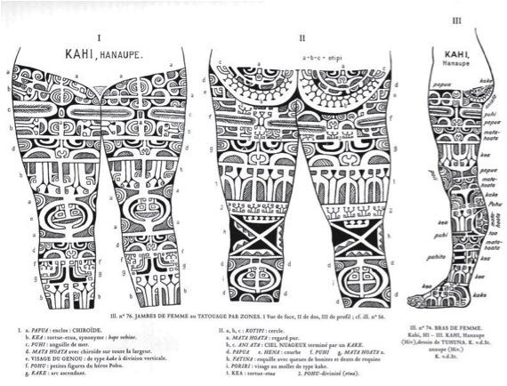 Le Tatouage Une Pratique A Faire Rentrer Dans Les Etudes Visuelles